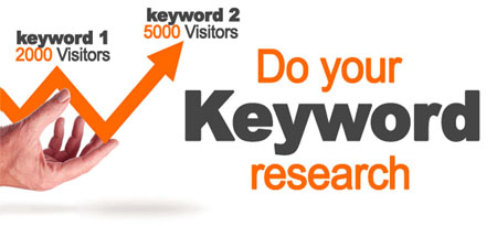 google keyword research tips for coaches and fitness trainers